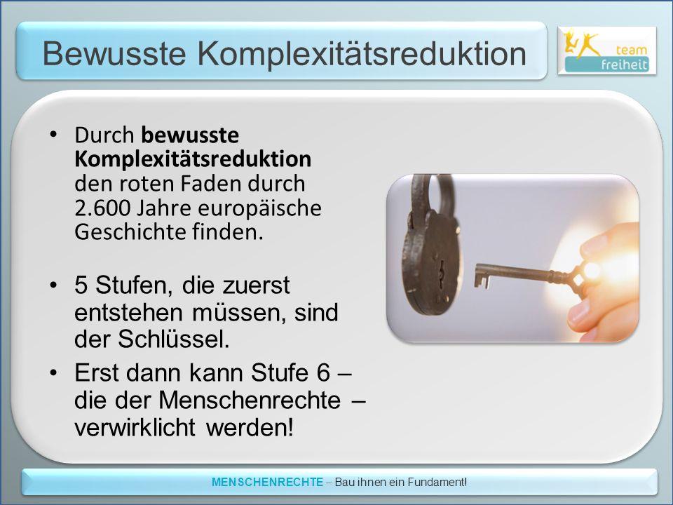 Bewusste Komplexitätsreduktion MENSCHENRECHTE – Bau ihnen ein Fundament! Durch bewusste Komplexitätsreduktion den roten Faden durch 2.600 Jahre europä
