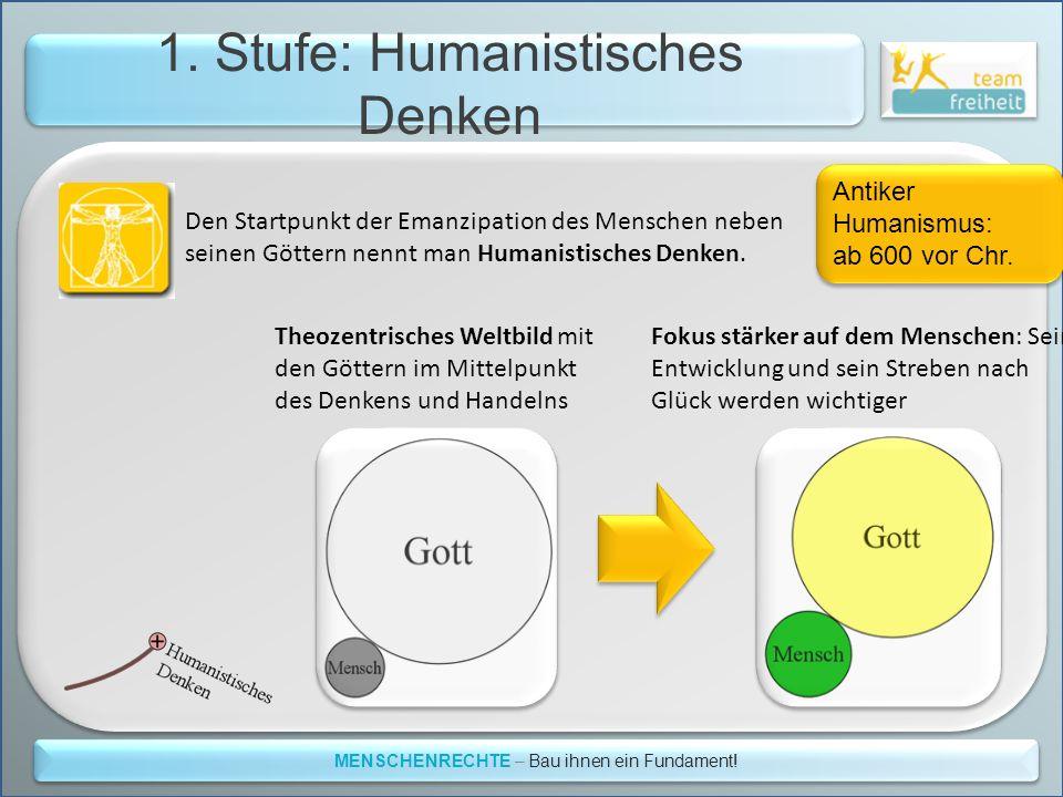 1. Stufe: Humanistisches Denken MENSCHENRECHTE – Bau ihnen ein Fundament! Den Startpunkt der Emanzipation des Menschen neben seinen Göttern nennt man