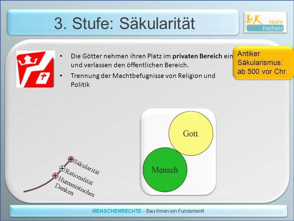3. Stufe: Säkularität MENSCHENRECHTE – Bau ihnen ein Fundament! Die Götter nehmen ihren Platz im privaten Bereich ein und verlassen den öffentlichen B