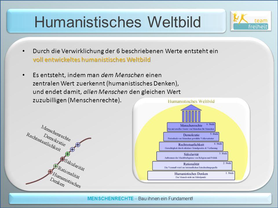 Humanistisches Weltbild MENSCHENRECHTE – Bau ihnen ein Fundament! voll entwickeltes humanistisches Weltbild Durch die Verwirklichung der 6 beschrieben