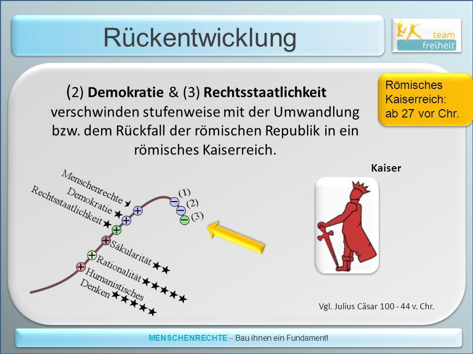 Rückentwicklung MENSCHENRECHTE – Bau ihnen ein Fundament! ( 2) Demokratie & (3) Rechtsstaatlichkeit verschwinden stufenweise mit der Umwandlung bzw. d