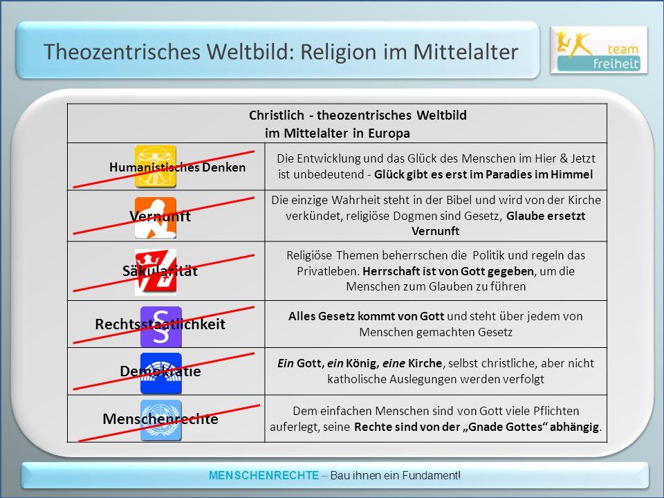 Theozentrisches Weltbild: Religion im Mittelalter MENSCHENRECHTE – Bau ihnen ein Fundament! Christlich - theozentrisches Weltbild im Mittelalter in Eu