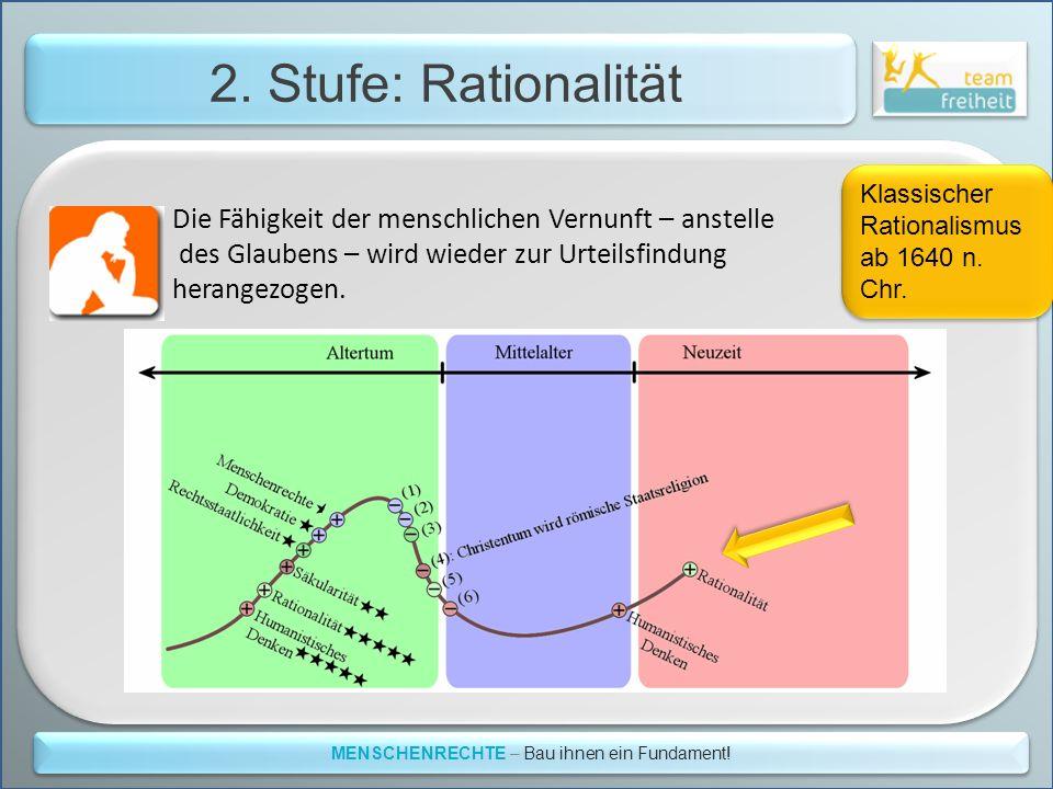 2. Stufe: Rationalität MENSCHENRECHTE – Bau ihnen ein Fundament! Die Fähigkeit der menschlichen Vernunft – anstelle des Glaubens – wird wieder zur Urt