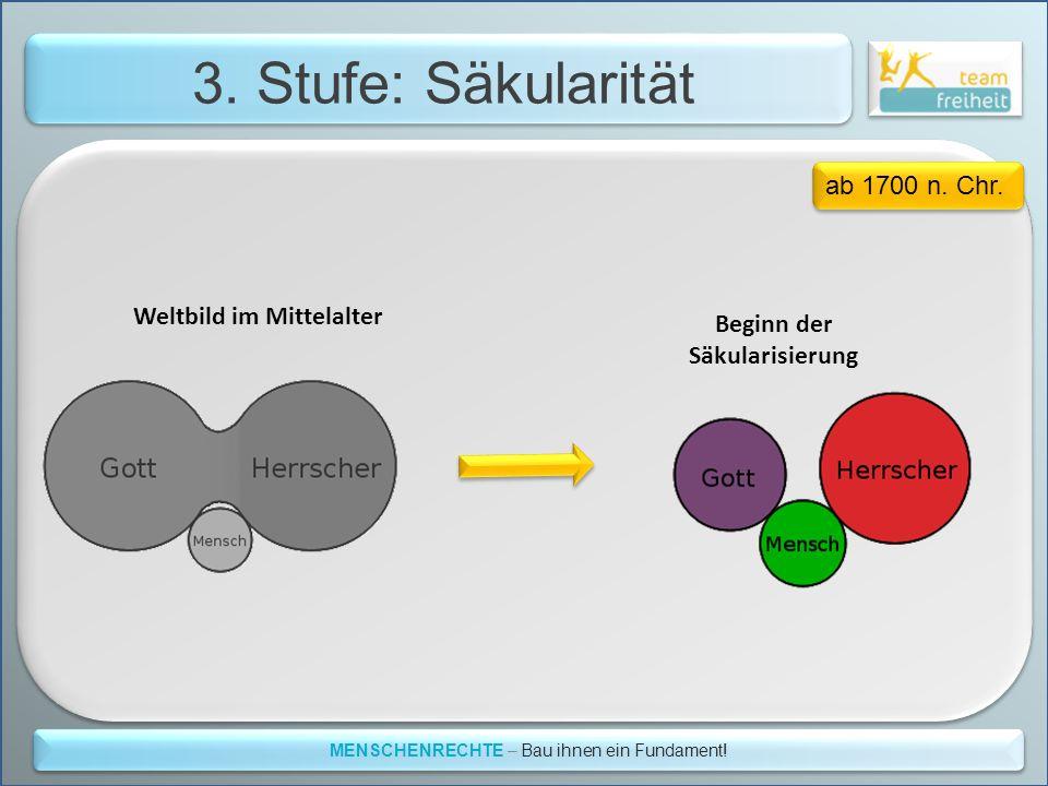 3. Stufe: Säkularität MENSCHENRECHTE – Bau ihnen ein Fundament! ab 1700 n. Chr. Weltbild im Mittelalter Beginn der Säkularisierung