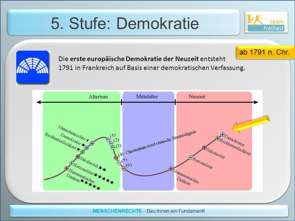 5. Stufe: Demokratie MENSCHENRECHTE – Bau ihnen ein Fundament! ab 1791 n. Chr. Die erste europäische Demokratie der Neuzeit entsteht 1791 in Frankreic