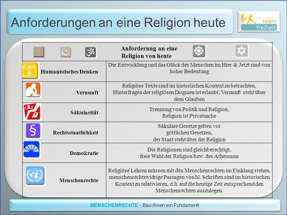 Anforderungen an eine Religion heute MENSCHENRECHTE – Bau ihnen ein Fundament! Anforderung an eine Religion von heute Humanistisches Denken Die Entwic