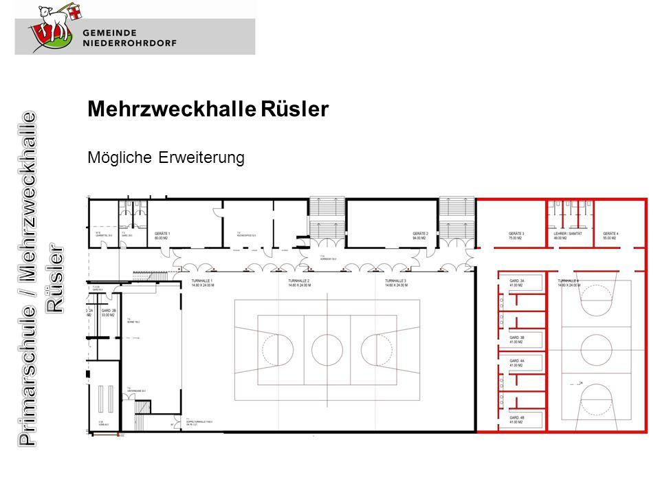Mehrzweckhalle Rüsler Mögliche Erweiterung
