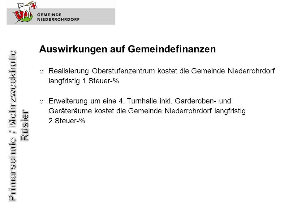 Auswirkungen auf Gemeindefinanzen o Realisierung Oberstufenzentrum kostet die Gemeinde Niederrohrdorf langfristig 1 Steuer-% o Erweiterung um eine 4.