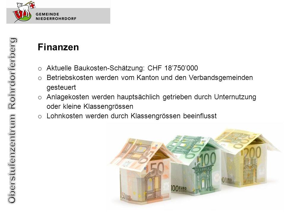 Finanzen o Aktuelle Baukosten-Schätzung: CHF 18750000 o Betriebskosten werden vom Kanton und den Verbandsgemeinden gesteuert o Anlagekosten werden hau