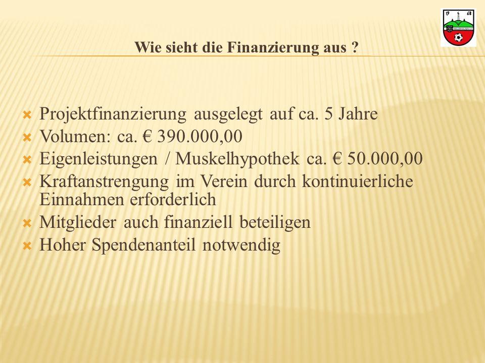 Wie sieht die Finanzierung aus ? Projektfinanzierung ausgelegt auf ca. 5 Jahre Volumen: ca. 390.000,00 Eigenleistungen / Muskelhypothek ca. 50.000,00
