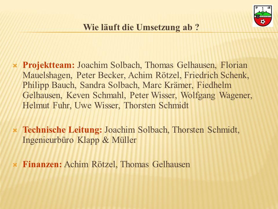 Wie läuft die Umsetzung ab ? Projektteam: Joachim Solbach, Thomas Gelhausen, Florian Mauelshagen, Peter Becker, Achim Rötzel, Friedrich Schenk, Philip