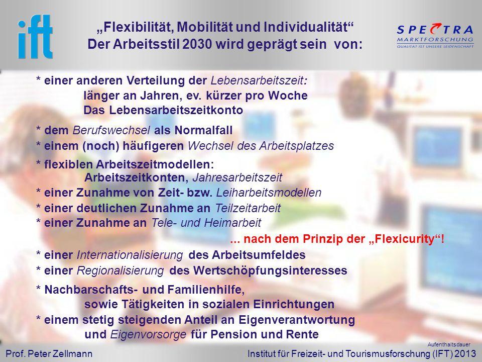 Prof. Peter Zellmann Institut für Freizeit- und Tourismusforschung (IFT) 2013 Der Arbeitsstil 2030 wird geprägt sein von: * einer anderen Verteilung d