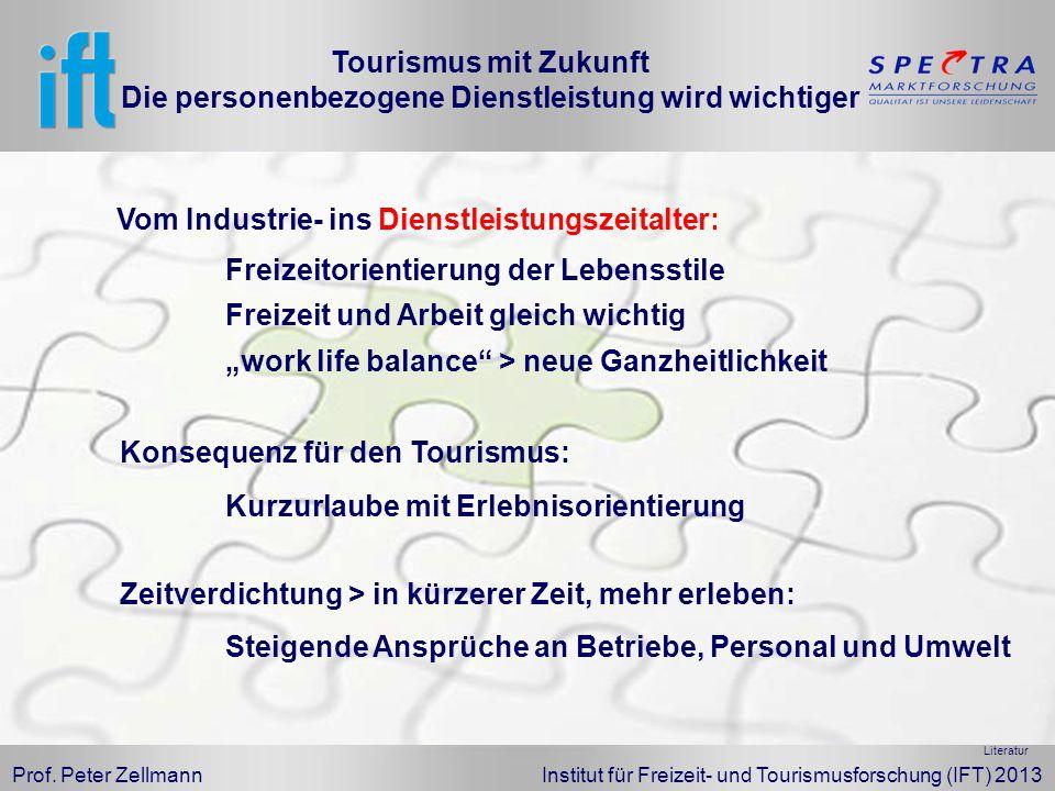 Prof. Peter Zellmann Institut für Freizeit- und Tourismusforschung (IFT) 2013 Freizeitorientierung der Lebensstile Literatur work life balance > neue