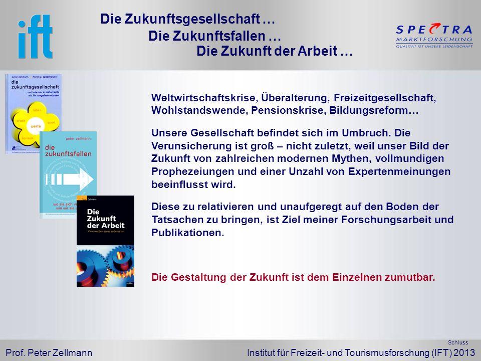 Prof. Peter Zellmann Institut für Freizeit- und Tourismusforschung (IFT) 2013 Weltwirtschaftskrise, Überalterung, Freizeitgesellschaft, Wohlstandswend