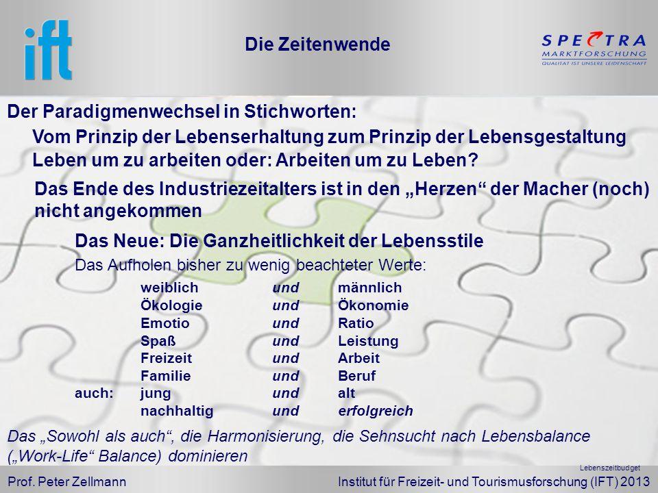 Prof. Peter Zellmann Institut für Freizeit- und Tourismusforschung (IFT) 2013 Der Paradigmenwechsel in Stichworten: Die Zeitenwende Das Neue: Die Ganz