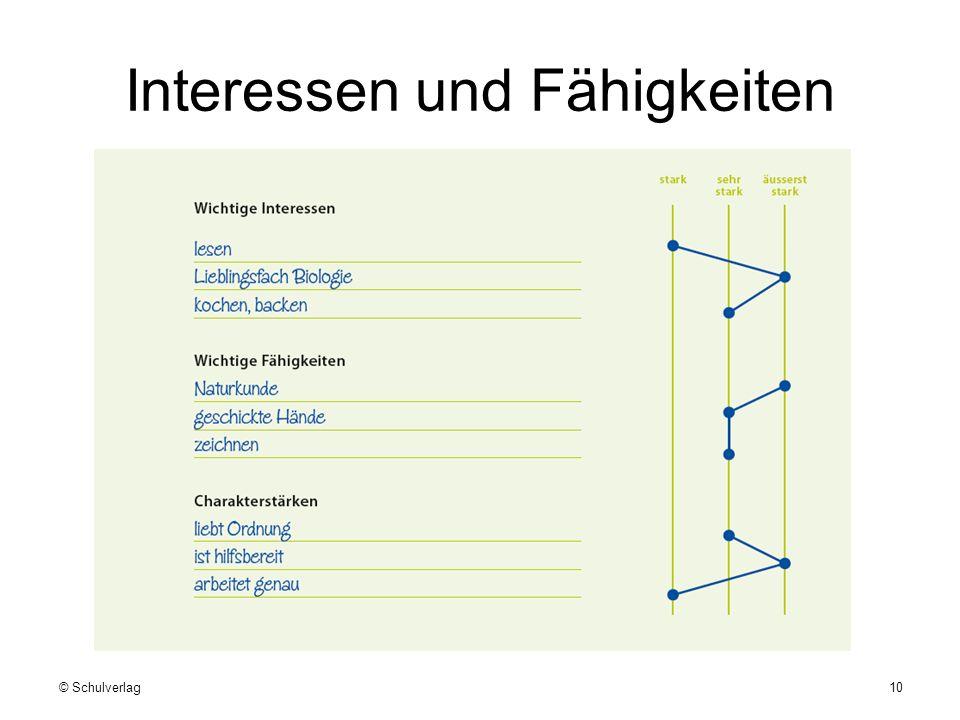 Interessen und Fähigkeiten © Schulverlag10