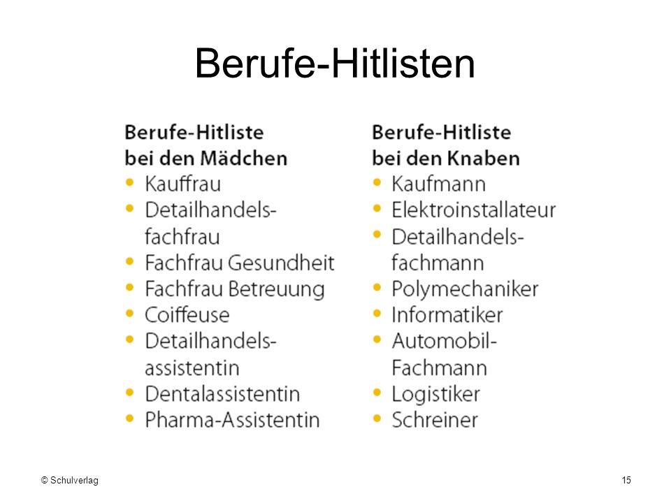Berufe-Hitlisten © Schulverlag15
