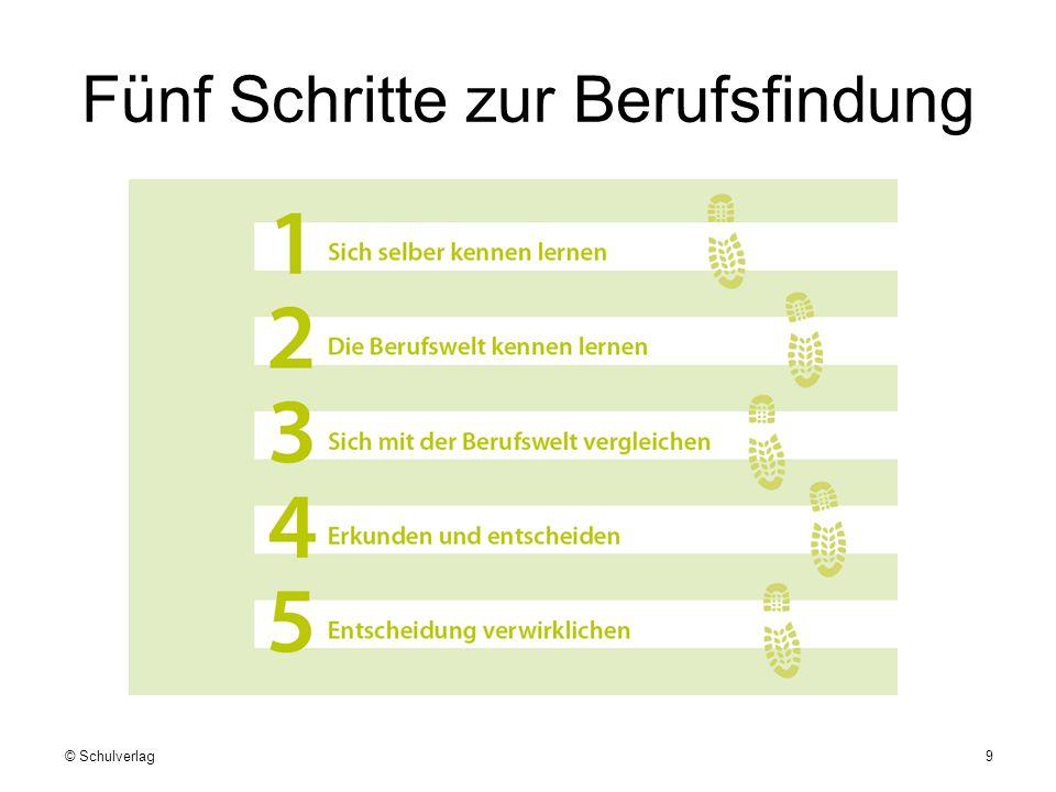 Fünf Schritte zur Berufsfindung © Schulverlag9