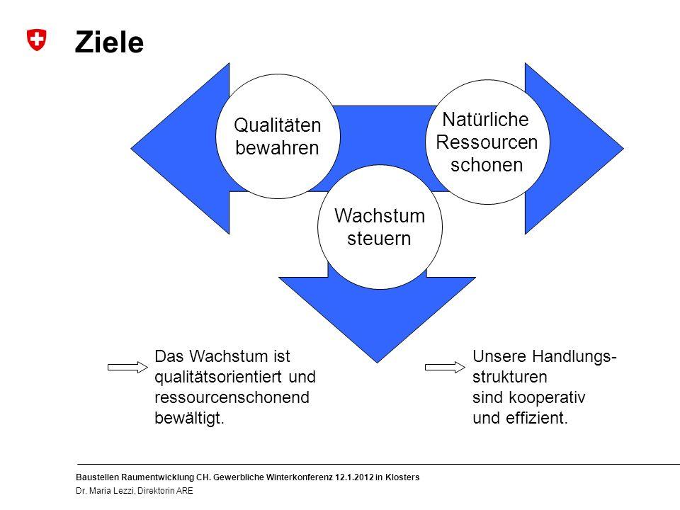 3 Baustellen Raumentwicklung CH. Gewerbliche Winterkonferenz 12.1.2012 in Klosters Dr.
