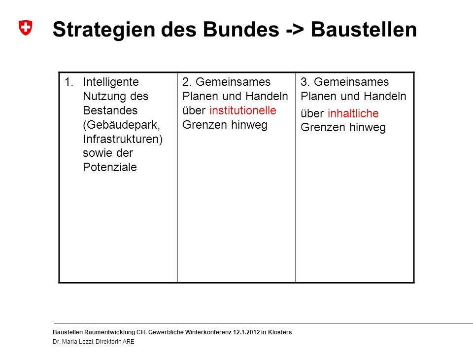 4 Baustellen Raumentwicklung CH. Gewerbliche Winterkonferenz 12.1.2012 in Klosters Dr.