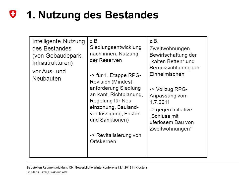 6 Baustellen Raumentwicklung CH. Gewerbliche Winterkonferenz 12.1.2012 in Klosters Dr.