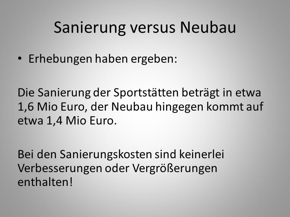 Sanierung versus Neubau Erhebungen haben ergeben: Die Sanierung der Sportstätten beträgt in etwa 1,6 Mio Euro, der Neubau hingegen kommt auf etwa 1,4