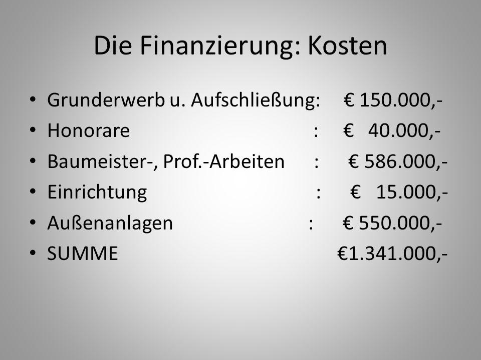 Die Finanzierung: Kosten Grunderwerb u. Aufschließung: 150.000,- Honorare : 40.000,- Baumeister-, Prof.-Arbeiten : 586.000,- Einrichtung : 15.000,- Au