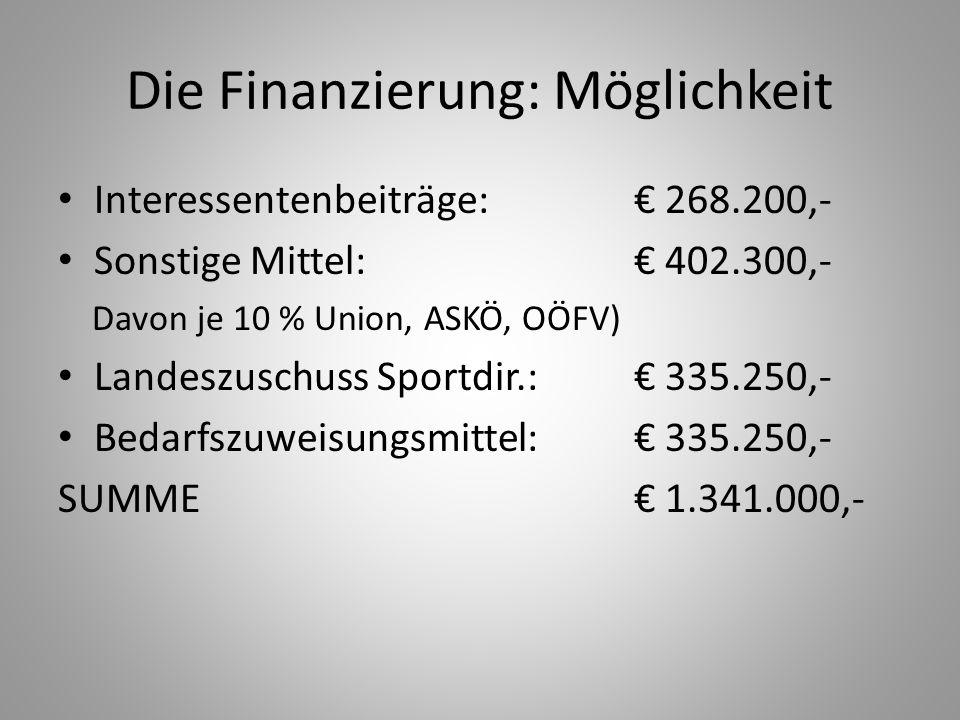Die Finanzierung: Möglichkeit Interessentenbeiträge: 268.200,- Sonstige Mittel: 402.300,- Davon je 10 % Union, ASKÖ, OÖFV) Landeszuschuss Sportdir.: 3