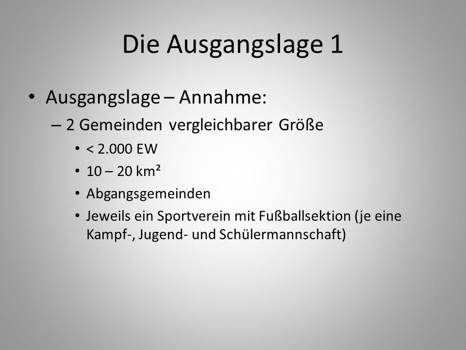 Organisation der gemeinsamen Nutzung Abläufe des Spiel- und Trainingsbetriebs Mannschaften – Meisterschaft.