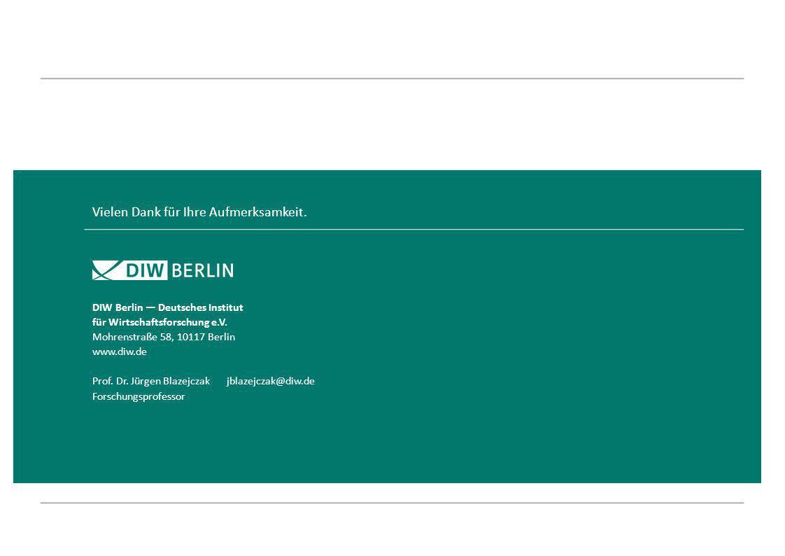 Vielen Dank für Ihre Aufmerksamkeit. DIW Berlin Deutsches Institut für Wirtschaftsforschung e.V. Mohrenstraße 58, 10117 Berlin www.diw.de Prof. Dr. Jü
