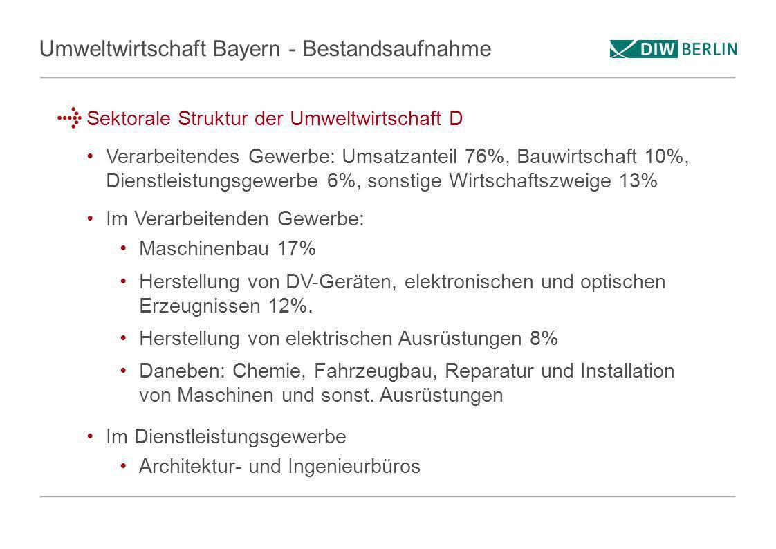 Umweltwirtschaft Bayern - Bestandsaufnahme Sektorale Struktur der Umweltwirtschaft D Verarbeitendes Gewerbe: Umsatzanteil 76%, Bauwirtschaft 10%, Dien