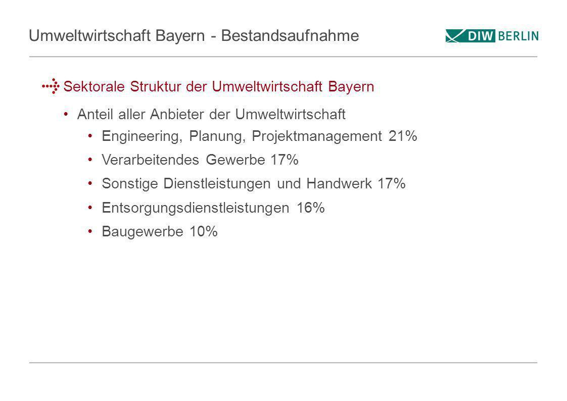 Umweltwirtschaft Bayern - Bestandsaufnahme Sektorale Struktur der Umweltwirtschaft Bayern Anteil aller Anbieter der Umweltwirtschaft Engineering, Plan