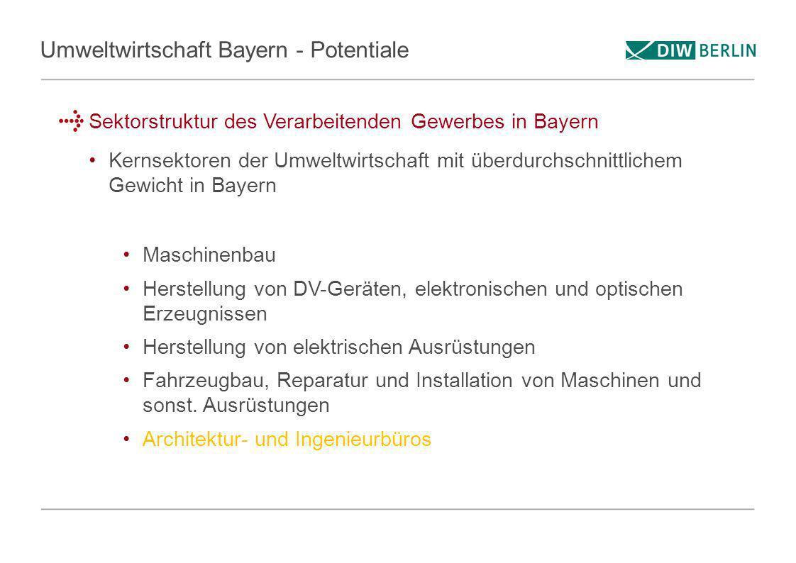 Umweltwirtschaft Bayern - Potentiale Sektorstruktur des Verarbeitenden Gewerbes in Bayern Kernsektoren der Umweltwirtschaft mit überdurchschnittlichem