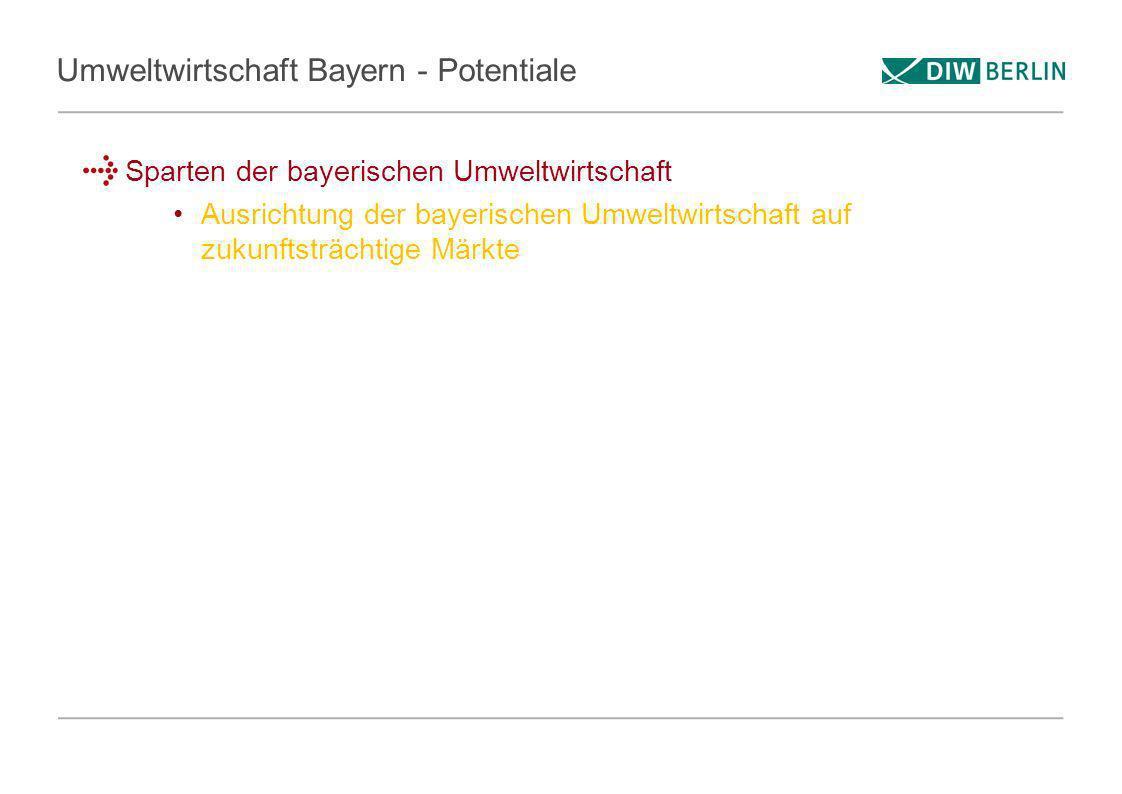 Umweltwirtschaft Bayern - Potentiale Sparten der bayerischen Umweltwirtschaft Ausrichtung der bayerischen Umweltwirtschaft auf zukunftsträchtige Märkt