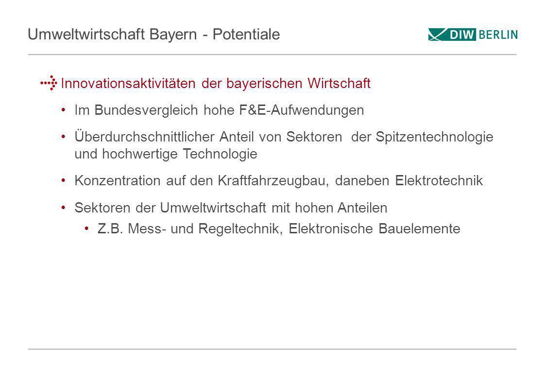 Umweltwirtschaft Bayern - Potentiale Innovationsaktivitäten der bayerischen Wirtschaft Im Bundesvergleich hohe F&E-Aufwendungen Überdurchschnittlicher