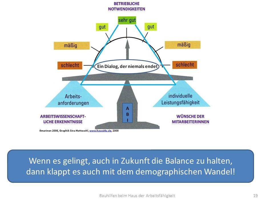19 Wenn es gelingt, auch in Zukunft die Balance zu halten, dann klappt es auch mit dem demographischen Wandel!