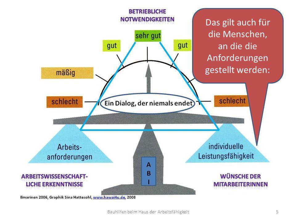 6 Quelle: Geißler.
