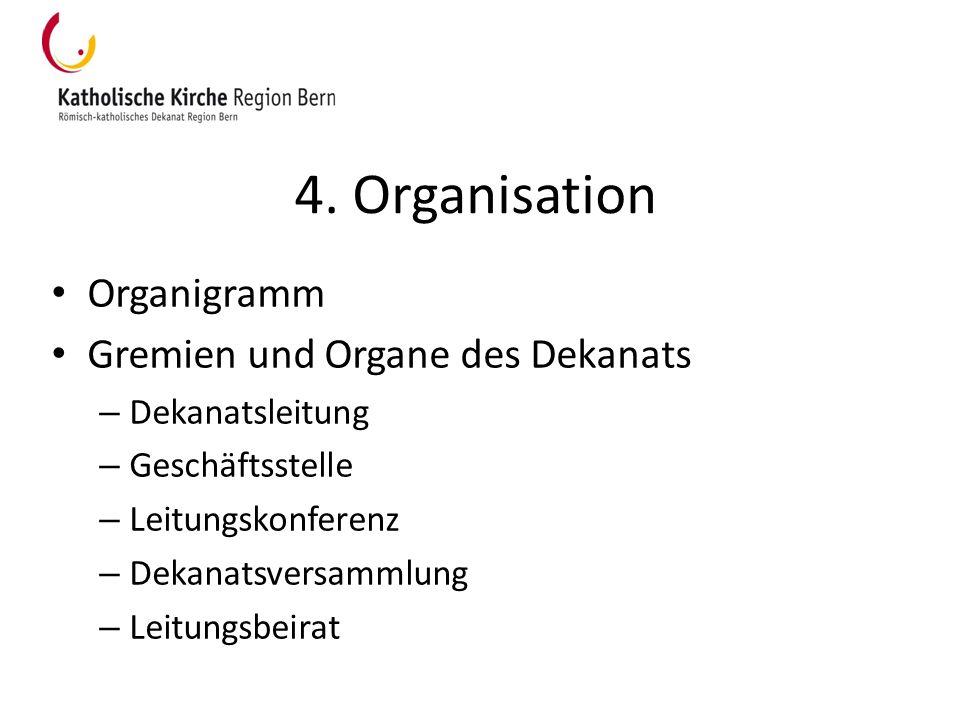 4. Organisation Organigramm Gremien und Organe des Dekanats – Dekanatsleitung – Geschäftsstelle – Leitungskonferenz – Dekanatsversammlung – Leitungsbe