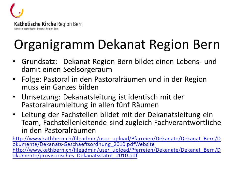 Organigramm Dekanat Region Bern Grundsatz: Dekanat Region Bern bildet einen Lebens- und damit einen Seelsorgeraum Folge: Pastoral in den Pastoralräume
