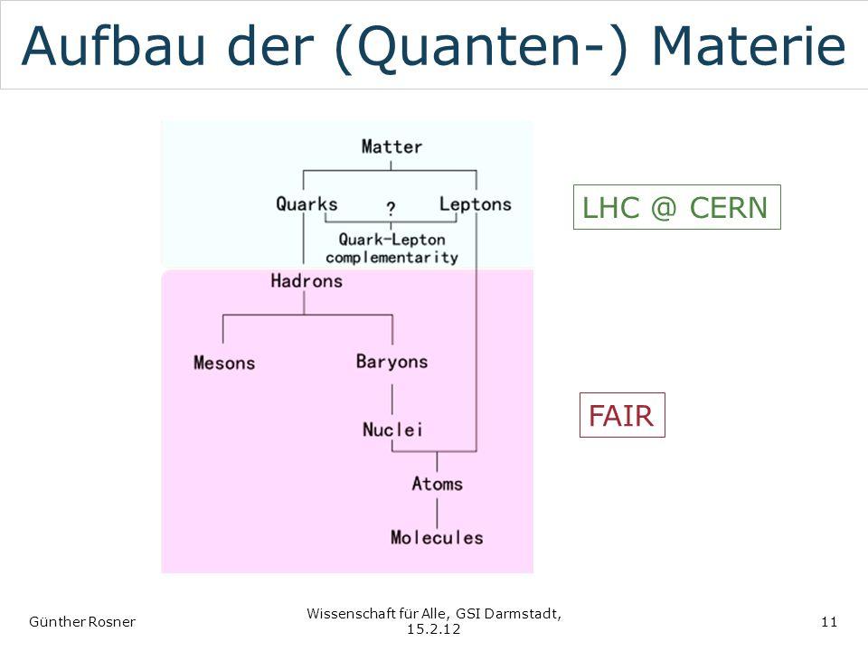 Aufbau der (Quanten-) Materie Günther Rosner Wissenschaft für Alle, GSI Darmstadt, 15.2.12 11 LHC @ CERN FAIR