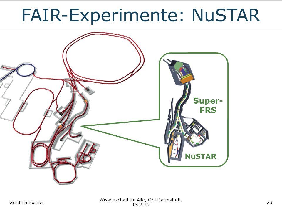 FAIR-Experimente: NuSTAR Günther Rosner Wissenschaft für Alle, GSI Darmstadt, 15.2.12 23 NuSTAR Super- FRS