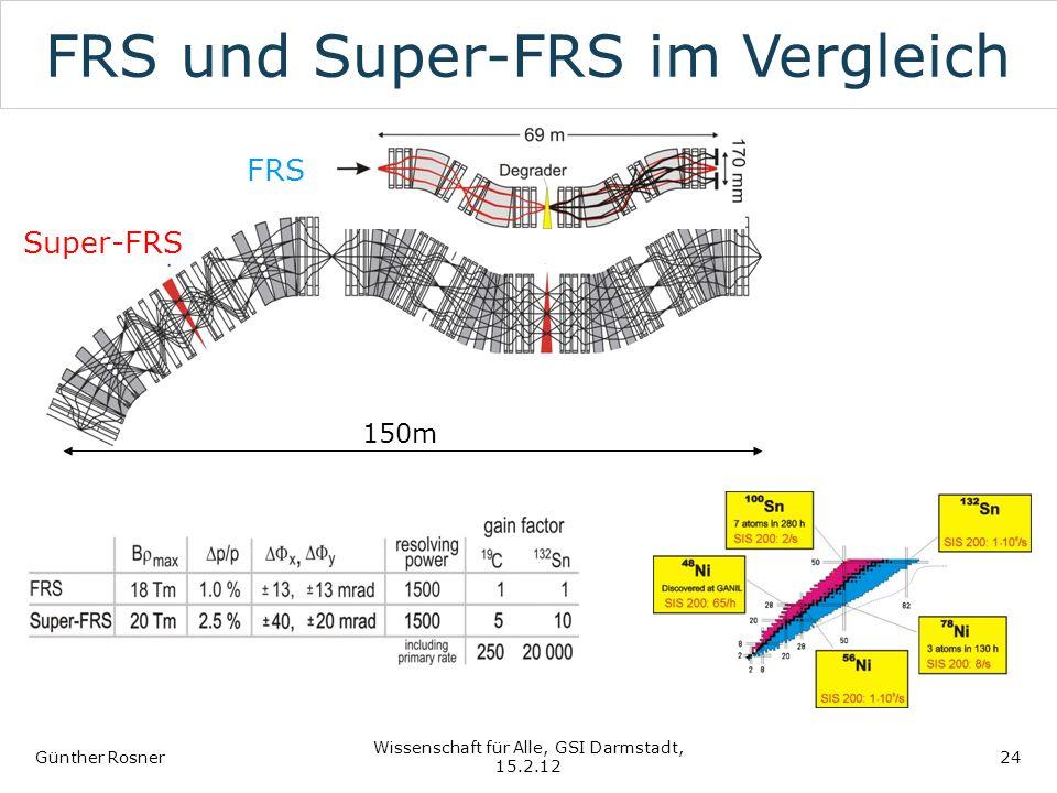 Günther Rosner Wissenschaft für Alle, GSI Darmstadt, 15.2.12 FRS und Super-FRS im Vergleich FRS Super-FRS 150m 24