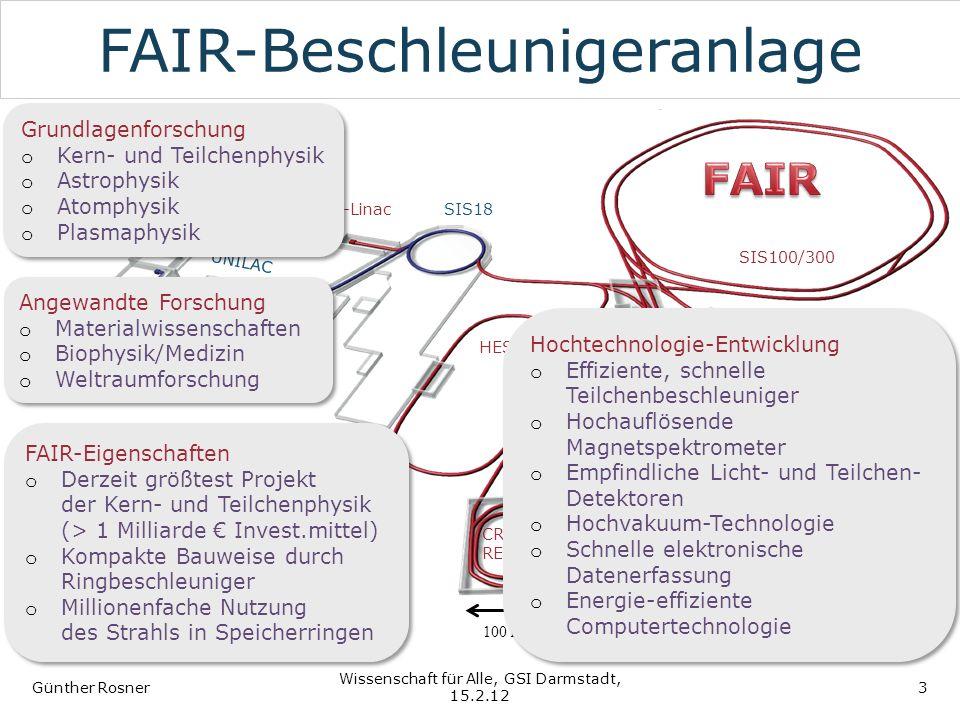 UNILAC SIS18 SIS100/300 p-Linac HESR CR & RESR NESR CryRing 100 m FAIR-Beschleunigeranlage Günther Rosner Wissenschaft für Alle, GSI Darmstadt, 15.2.1