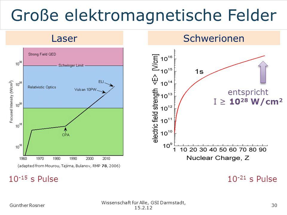 Große elektromagnetische Felder Günther Rosner Wissenschaft für Alle, GSI Darmstadt, 15.2.12 30 10 -15 s Pulse Laser (adapted from Mourou, Tajima, Bul