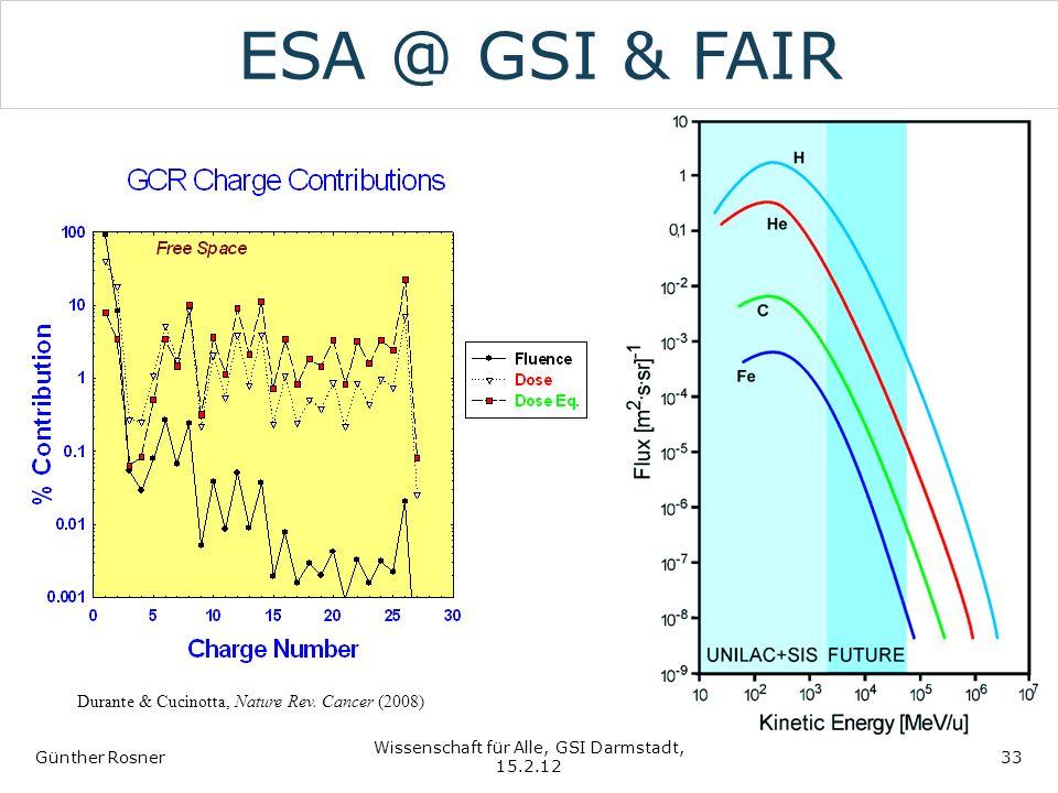 ESA @ GSI & FAIR Günther Rosner Wissenschaft für Alle, GSI Darmstadt, 15.2.12 33 Durante & Cucinotta, Nature Rev. Cancer (2008)