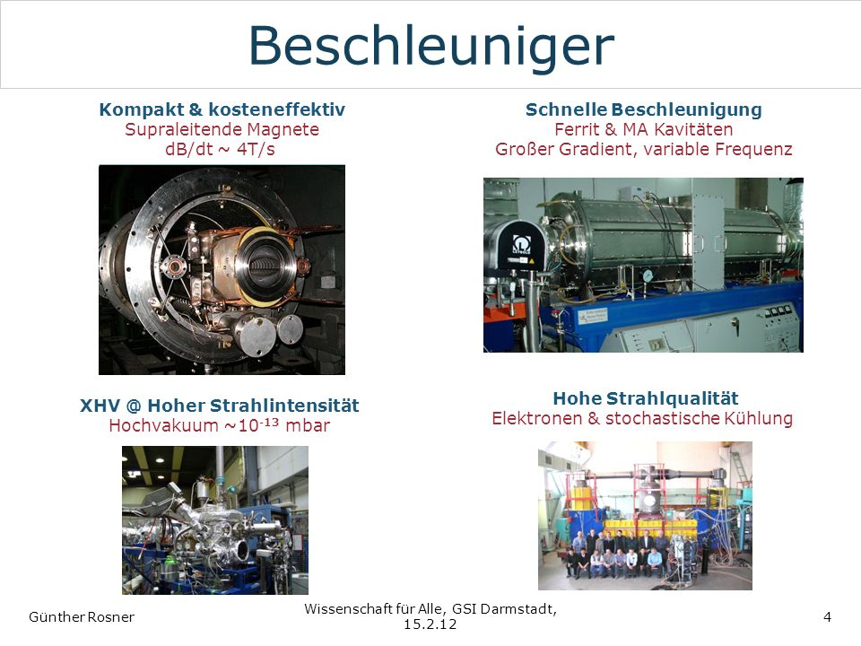 Zeitlicher Ablauf Günther Rosner Wissenschaft für Alle, GSI Darmstadt, 15.2.12 35 201220112013 201620152014 6 Bauanträge Baustelleneinrichtung Ausschreibungen Bau Bau der Beschleuniger- und Detektorkomponenten Fertigstellung Rohbau Installation Beschleuniger und Detektoren Datennahme 7 10 8 2017 20182019 12 6 7 8 9 11 12 10 11 9