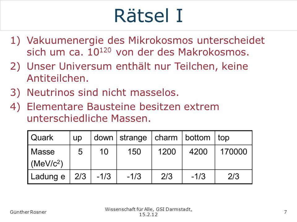Rätsel I 1)Vakuumenergie des Mikrokosmos unterscheidet sich um ca. 10 120 von der des Makrokosmos. 2)Unser Universum enthält nur Teilchen, keine Antit