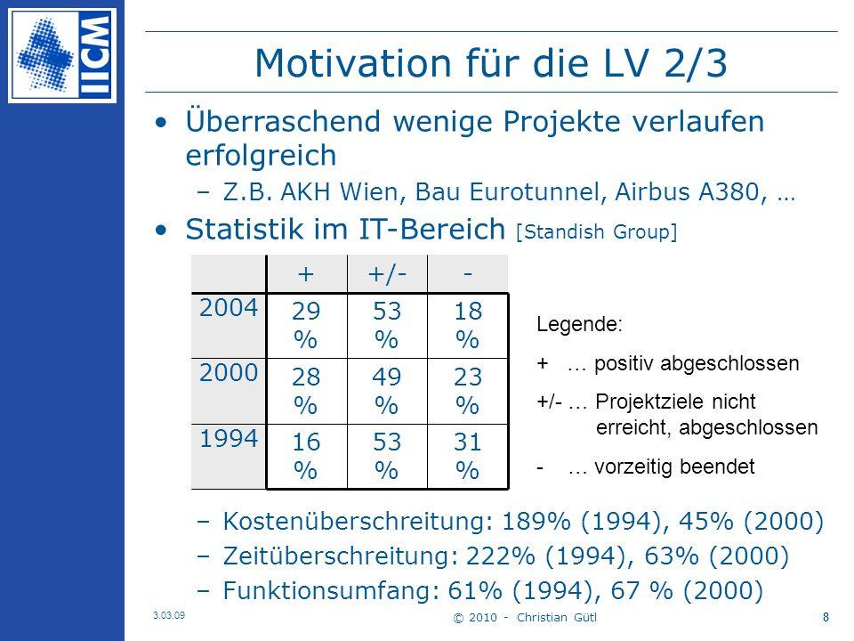 © 2010 - Christian Gütl 3.03.09 8 Motivation für die LV 2/3 31 % 53 % 16 % 1994 23 % 49 % 28 % 2000 18 % 53 % 29 % 2004 -+/-+ Überraschend wenige Projekte verlaufen erfolgreich –Z.B.