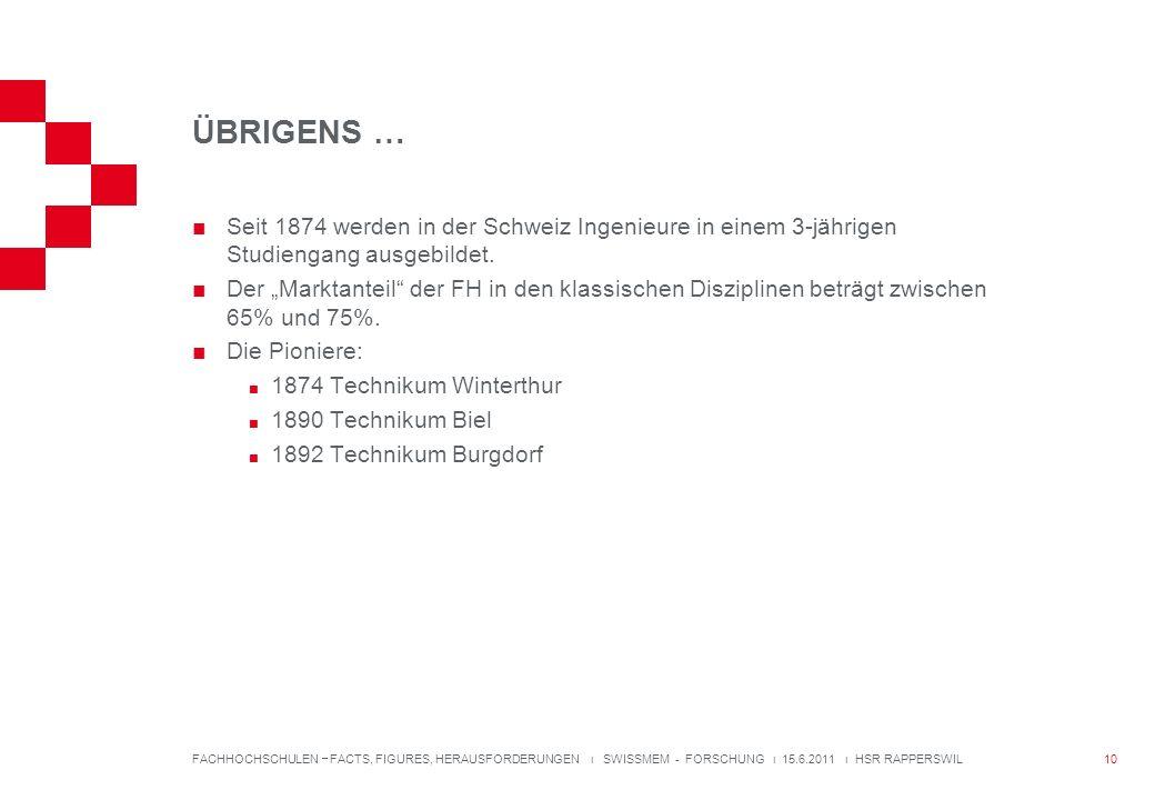 ÜBRIGENS … Seit 1874 werden in der Schweiz Ingenieure in einem 3-jährigen Studiengang ausgebildet.