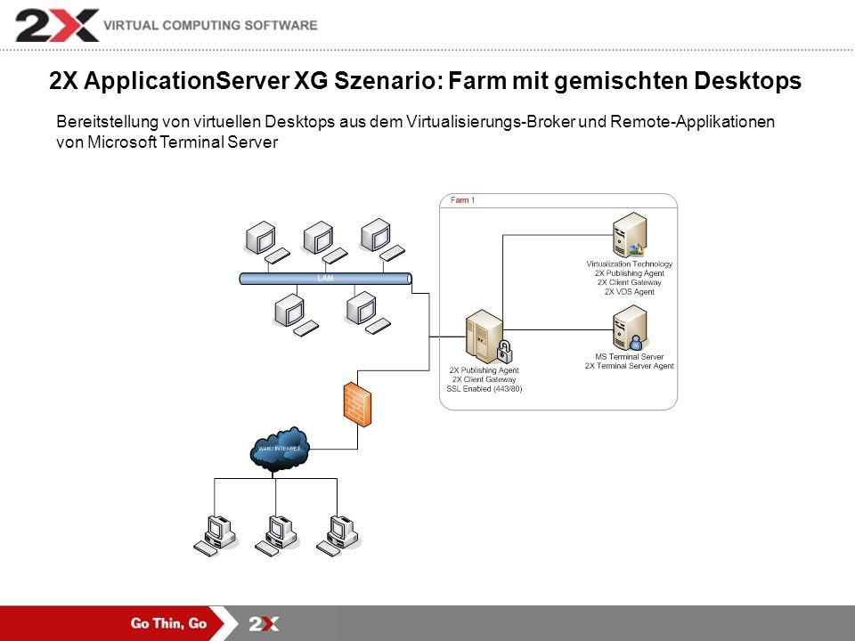 2X ApplicationServer XG Szenario: Für eine virtuelle Host Lösung Bereitstellung von virtuellen Desktops auf einem virtuellen Host